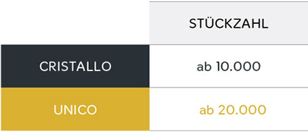 tabelle_lagerung, Lagerung, UNICO, CRISTALLO